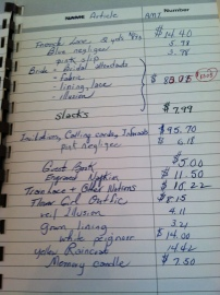 List-Expenses